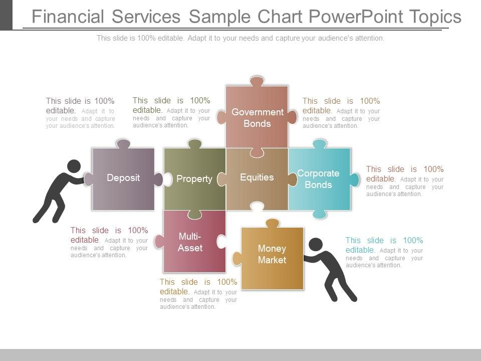 Financial Services Sample Chart Powerpoint Topics | Presentation