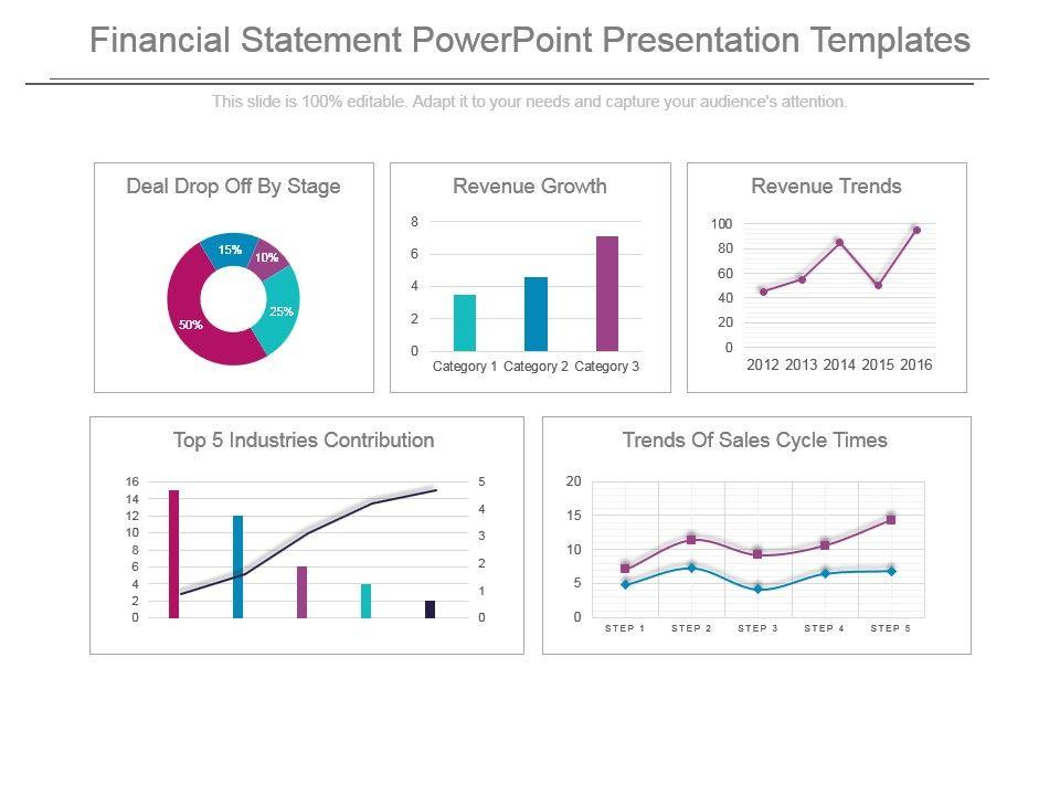 Financial Statement Powerpoint Presentation Templates