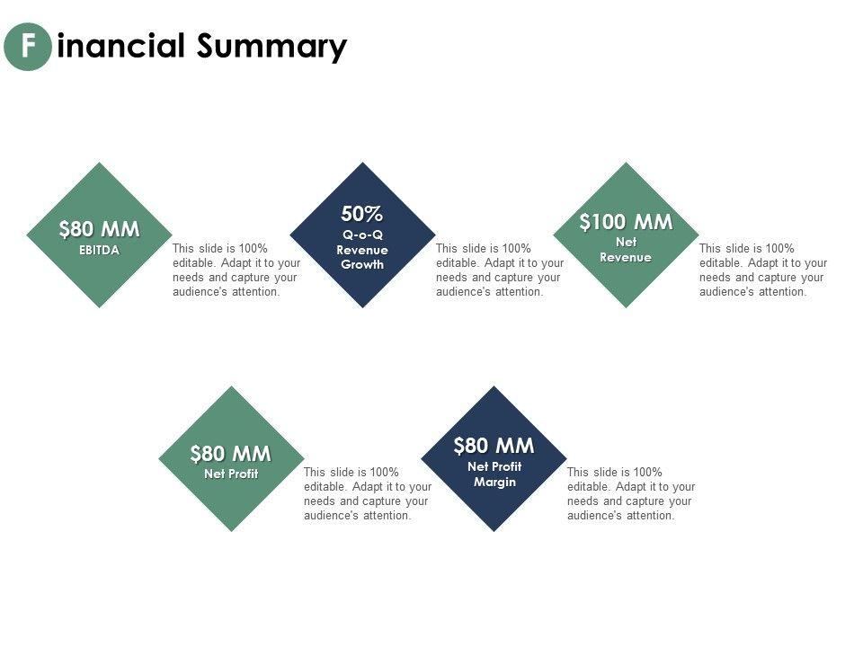 Financial Summary Revenue Growth Ppt Powerpoint Presentation Outline Portfolio
