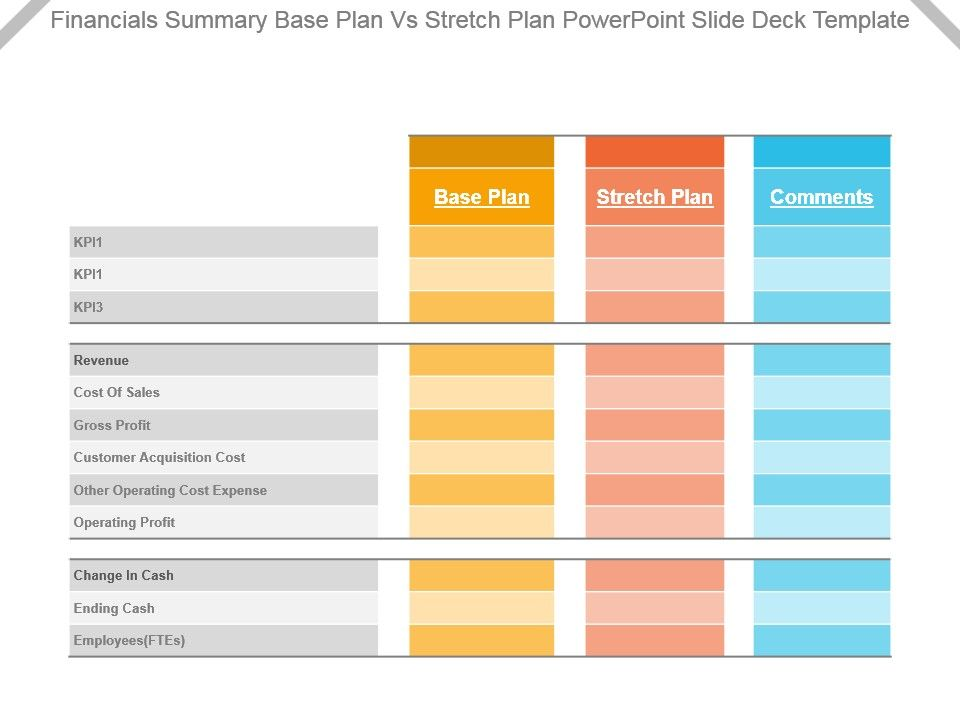 powerpoint theme vs template - financials summary base plan vs stretch plan powerpoint