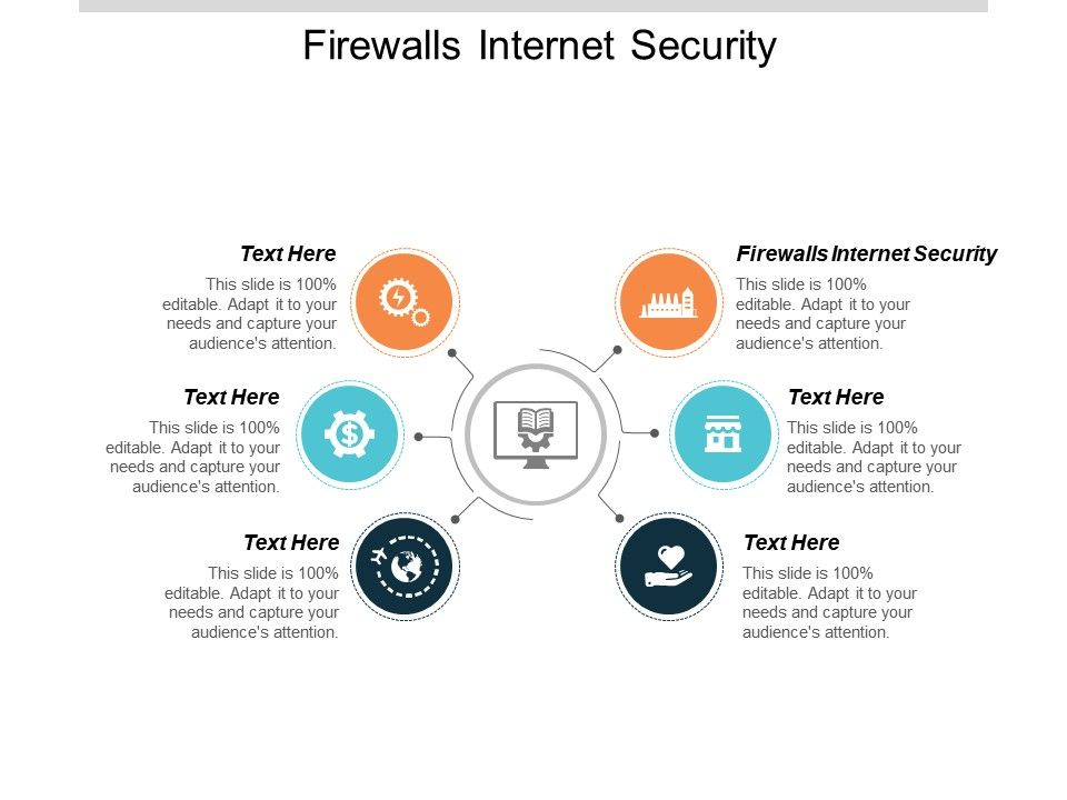 Firewalls Internet Security Ppt Powerpoint Presentation Infographics