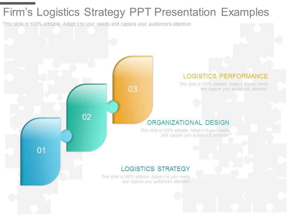 Firms Logistics Strategy Ppt Presentation Examples