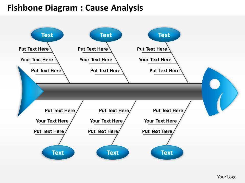 Fishbone Diagram Cause Analysis Powerpoint Slides