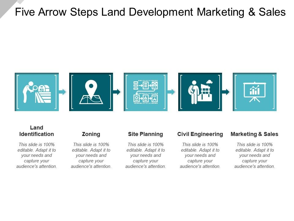 Land Development Steps : Five arrow steps land development marketing and sales