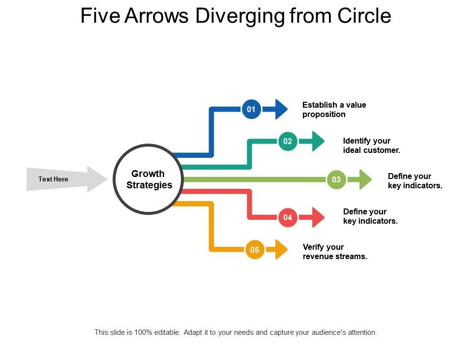 Five Arrows Diverging From Circle