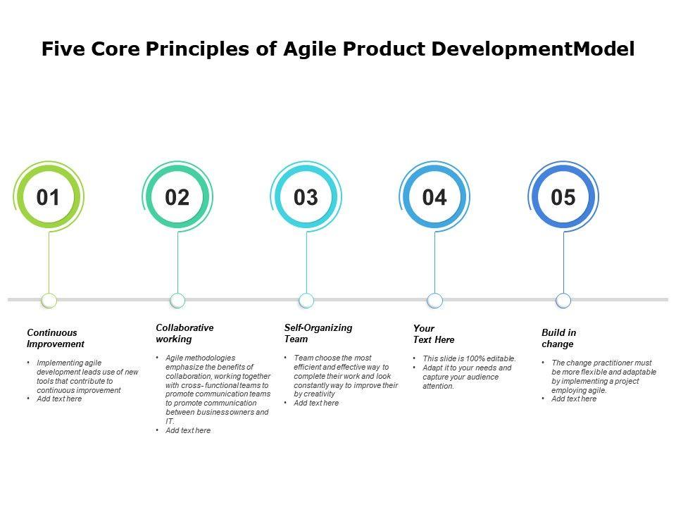 Five Core Principles Of Agile Product Development