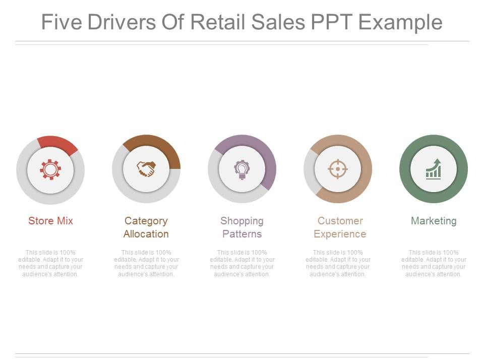 Five drivers of retail sales ppt example powerpoint templates fivedriversofretailsalespptexampleslide01 fivedriversofretailsalespptexampleslide02 fivedriversofretailsalespptexampleslide03 toneelgroepblik Gallery