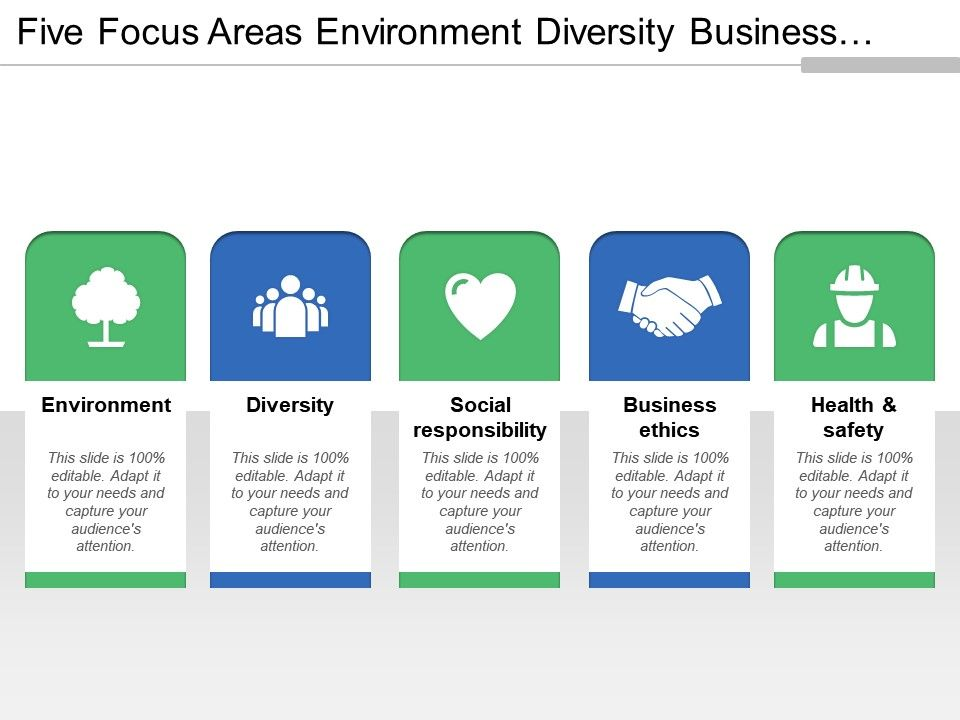 five_focus_areas_environment_diversity_business_ethics_health_and_safety_Slide01