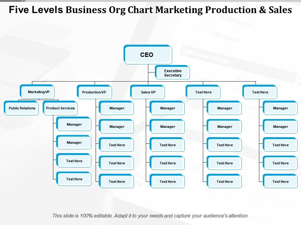 five_levels_business_org_chart_marketing_production_and_sales_Slide01