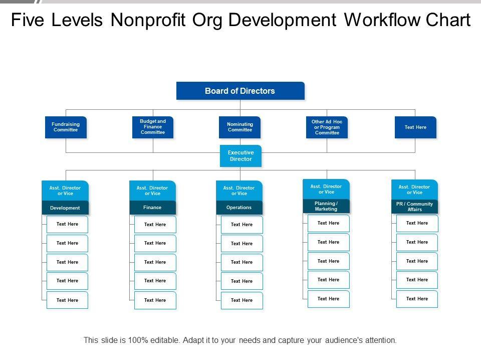 Development Workflow Chart