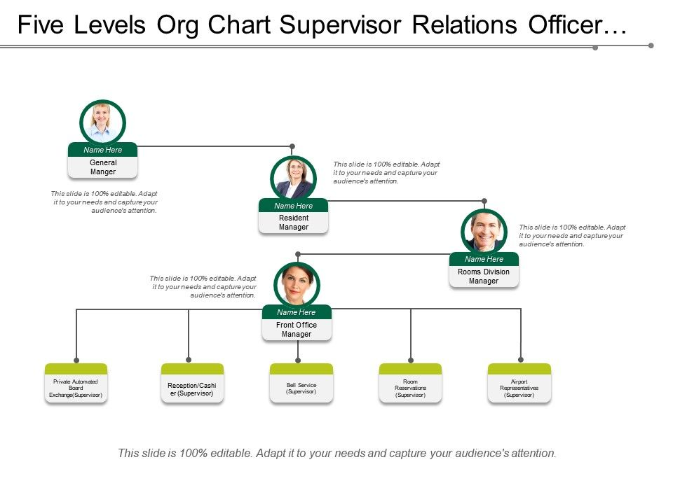five_levels_org_chart_supervisor_relations_officer_hotel_industry_Slide01