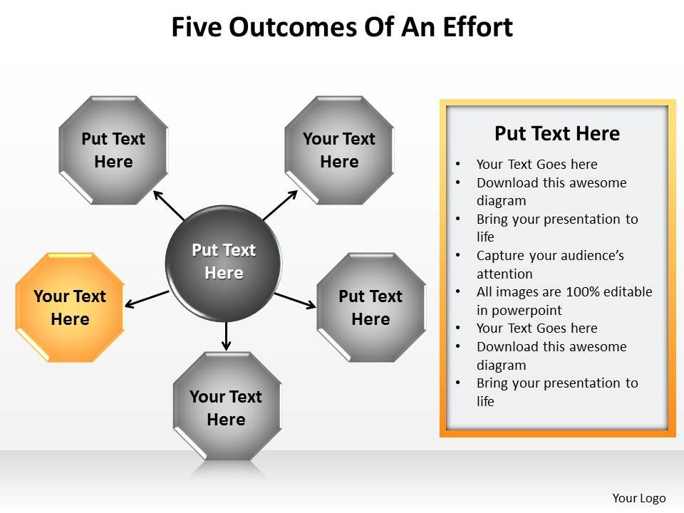 five outcomes