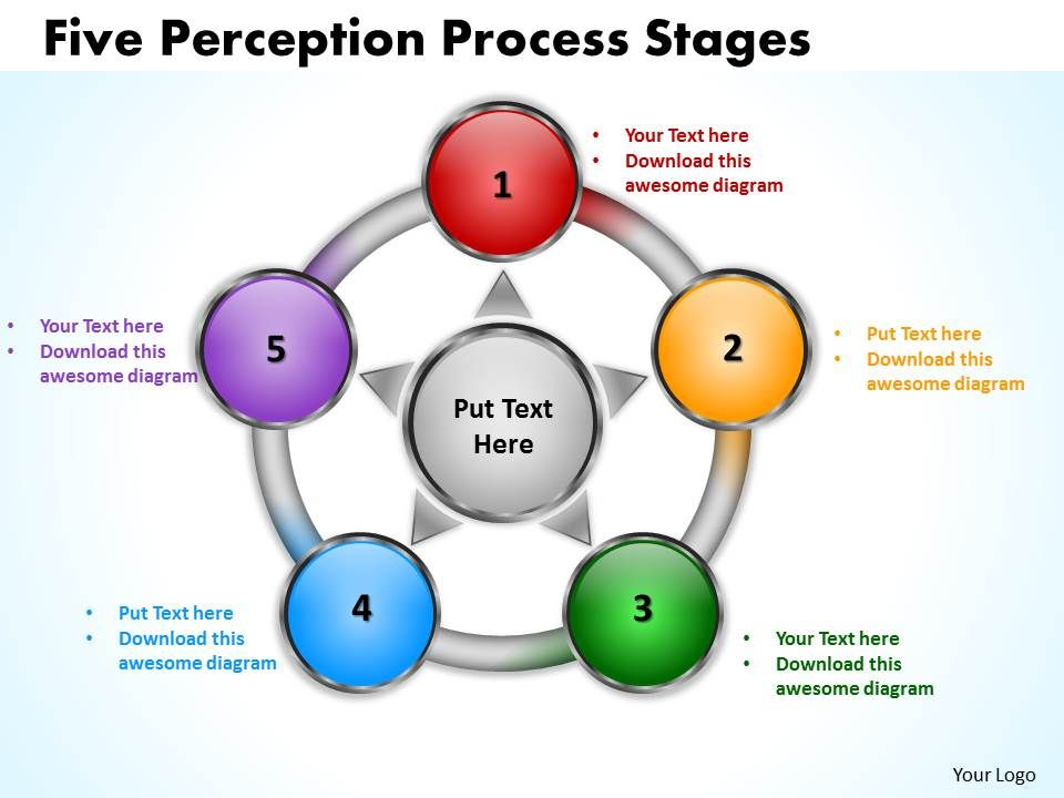 five_perception_flow_process_stages_12_Slide01 five perception flow process stages 12 powerpoint slides diagrams