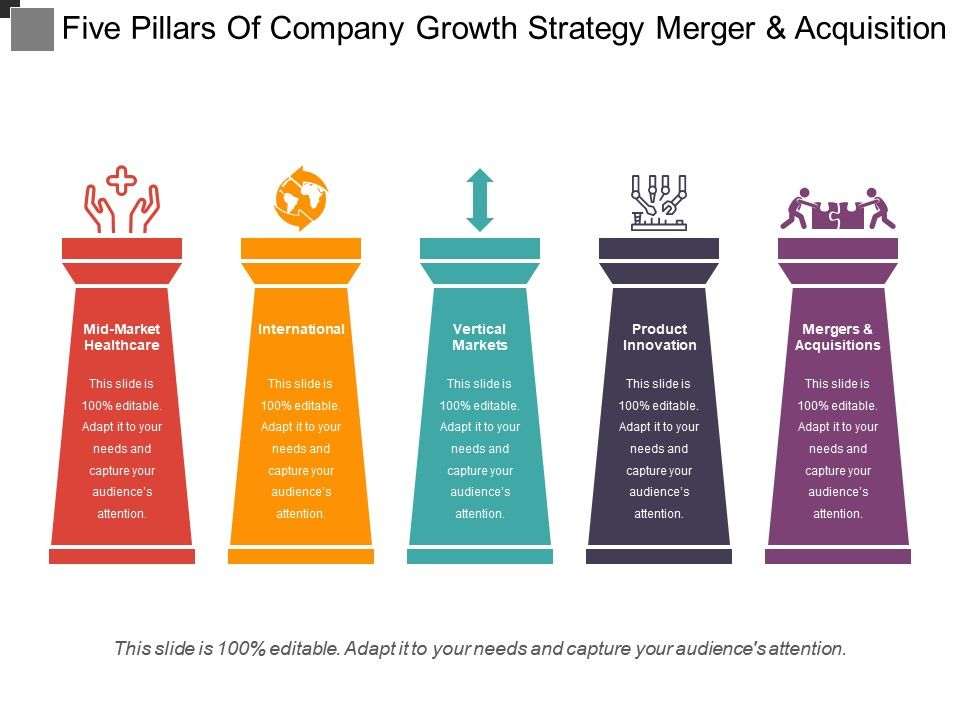 five_pillars_of_company_growth_strategy_merger_and_acquisition_Slide01