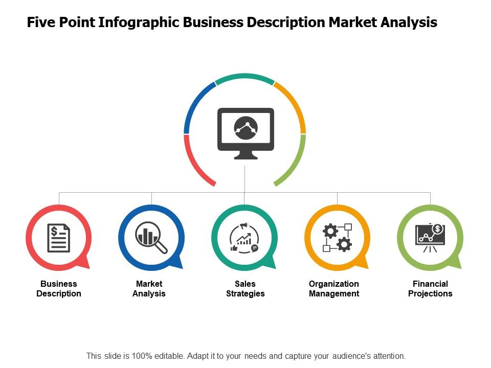 five_point_infographic_business_description_market_analysis_Slide01