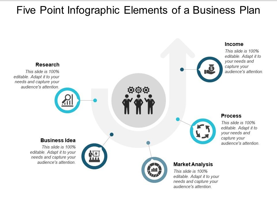 five_point_infographic_elements_of_a_business_plan_Slide01