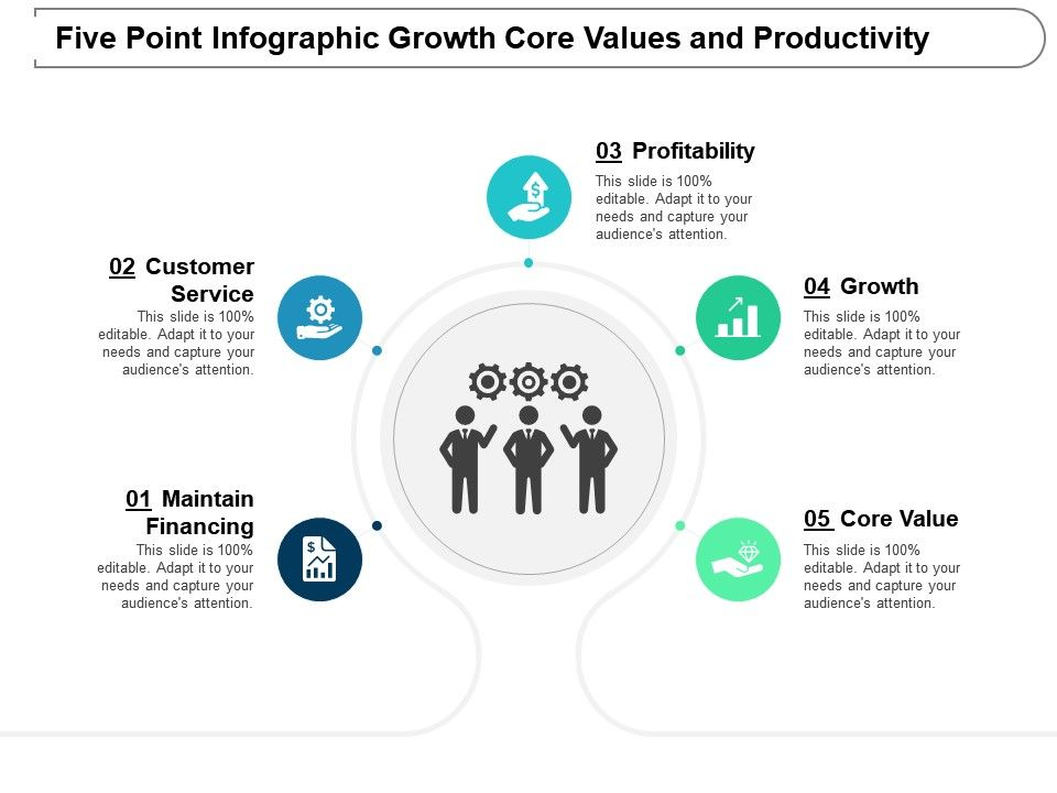 five_point_infographic_growth_core_values_and_productivity_Slide01