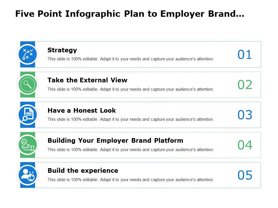 five_point_infographic_plan_to_employer_brand_management_Slide01