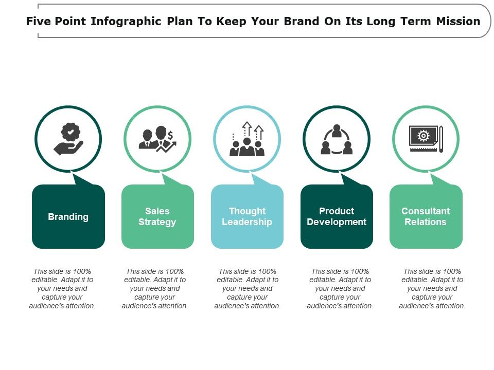 five_point_infographic_plan_to_keep_your_brand_on_its_long_term_mission_Slide01