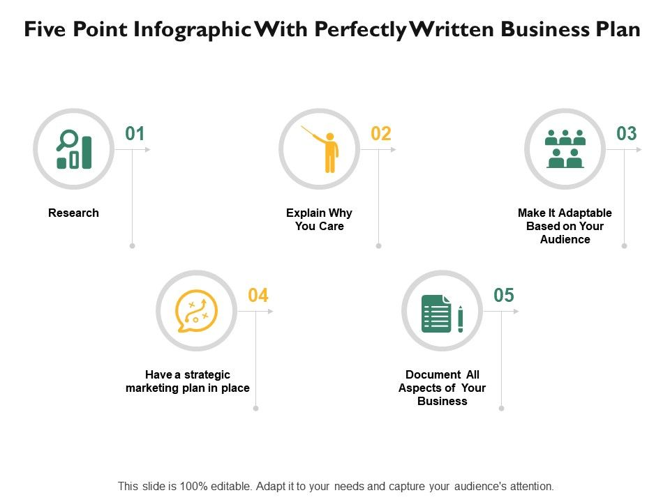 five_point_infographic_with_perfectly_written_business_plan_Slide01