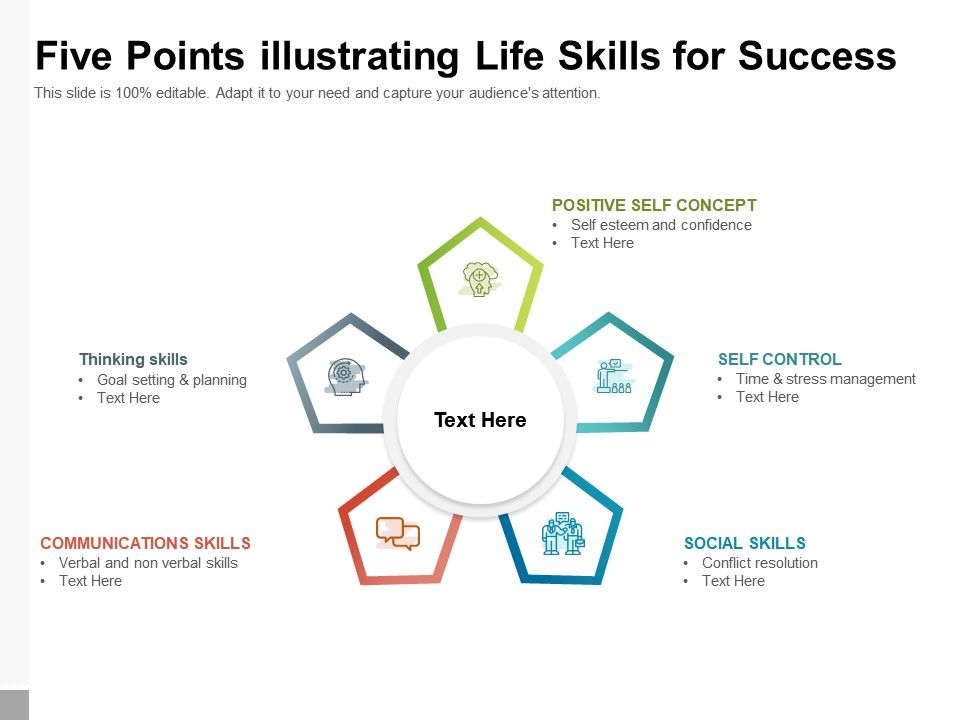 Five Points Illustrating Life Skills For Success