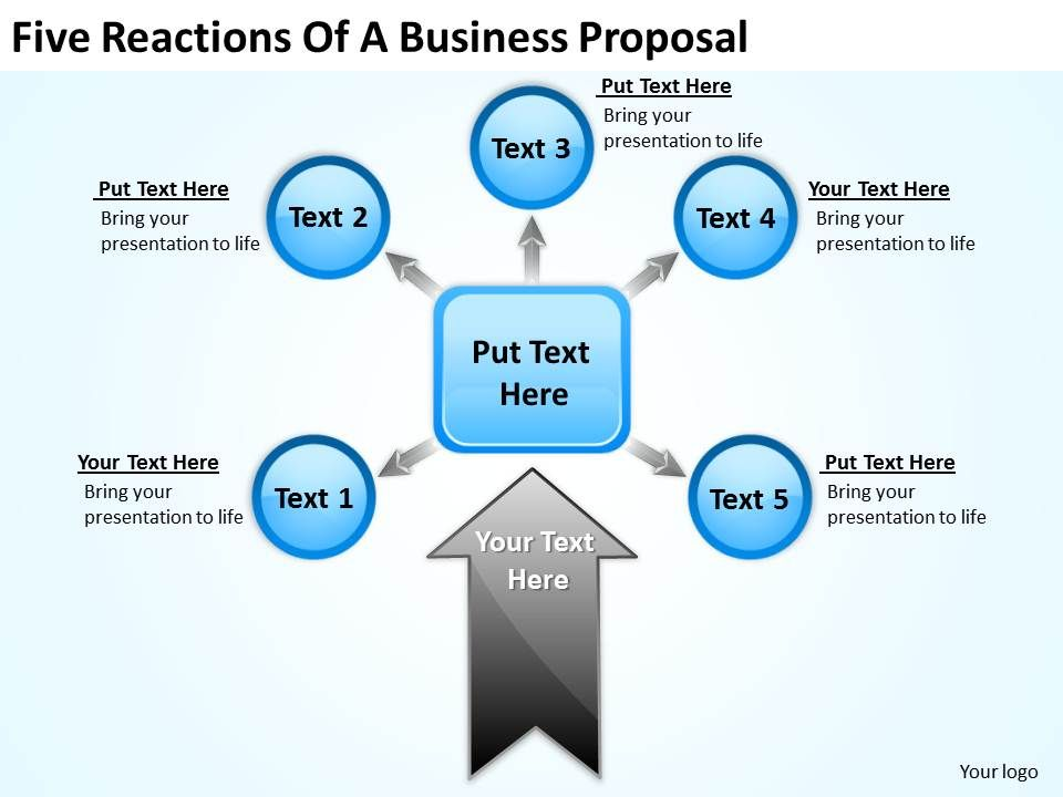 five reactions of a business proposal ppt powerpoint slides, Powerpoint templates