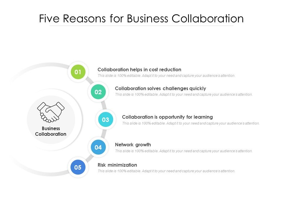 Five Reasons For Business Collaboration