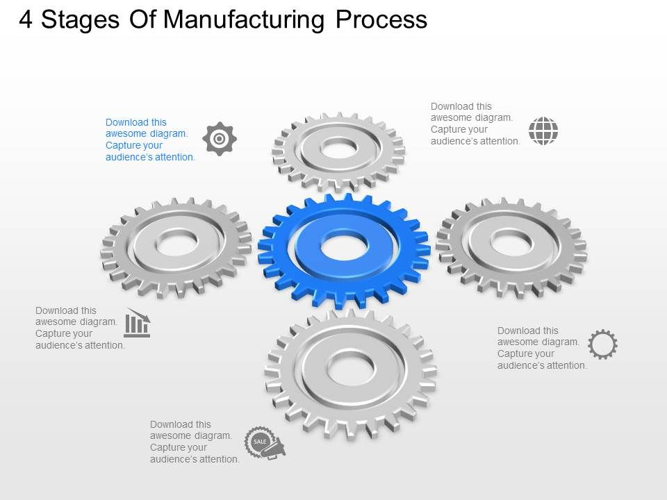 Five Staged Gear Diagram For Manufacturing Process Powerpoint Template Slide