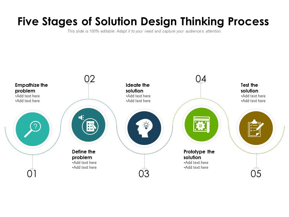 Five Stages Of Solution Design Thinking Process Powerpoint Slides Diagrams Themes For Ppt Presentations Graphic Ideas