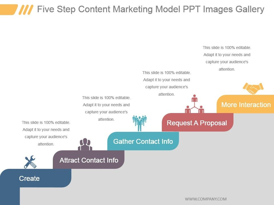 five_step_content_marketing_model_ppt_images_gallery_Slide01