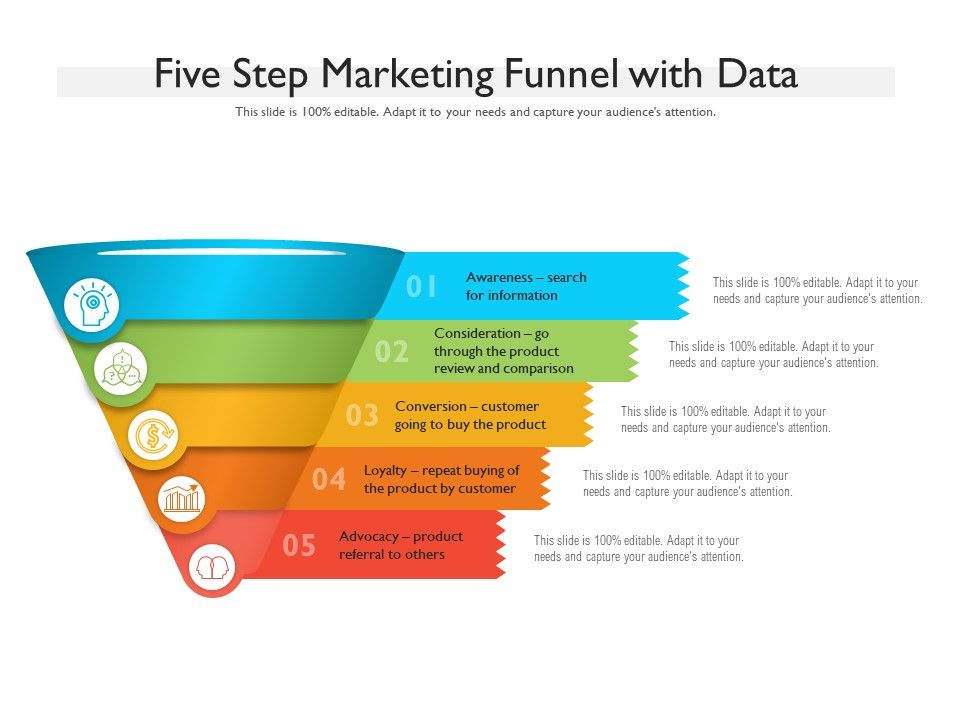 Five Step Marketing Funnel With Data