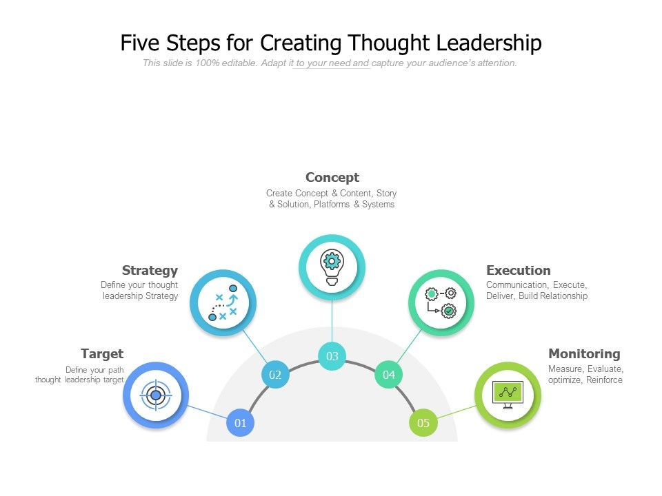 five steps for creating thought leadership powerpoint. Black Bedroom Furniture Sets. Home Design Ideas