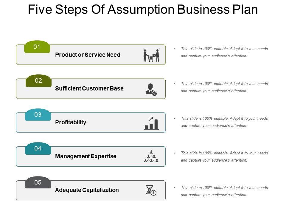 Business plan list of assumptions write my drama blog