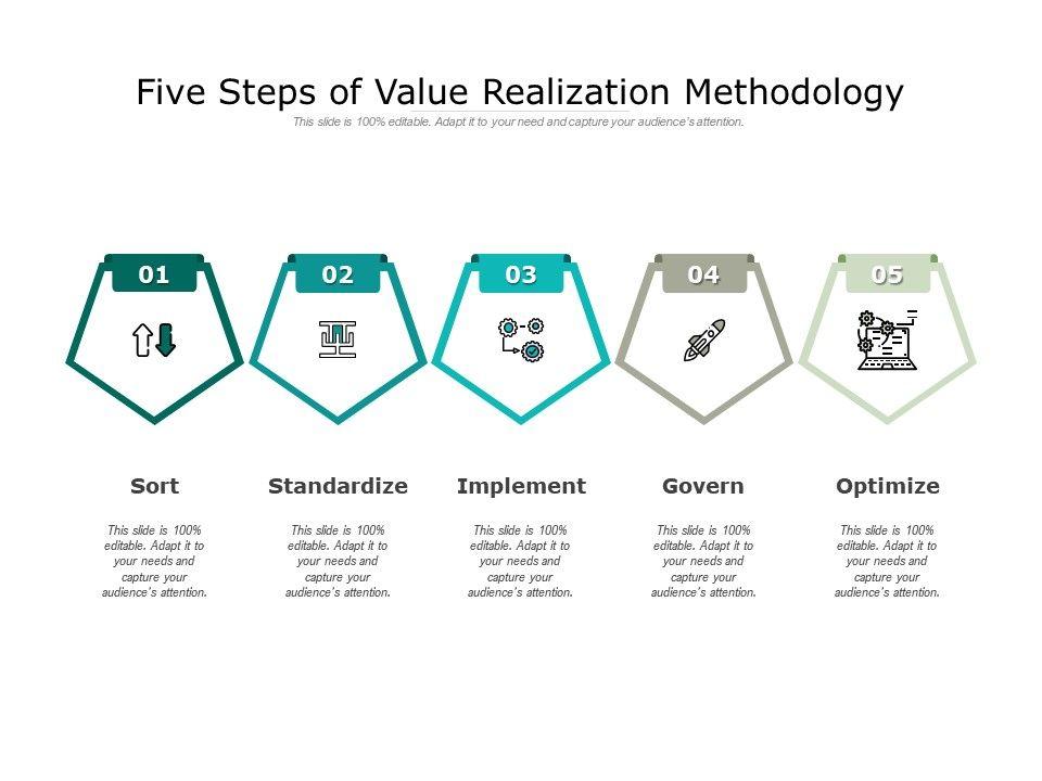 Five Steps Of Value Realization Methodology Template Presentation Sample Of Ppt Presentation Presentation Background Images