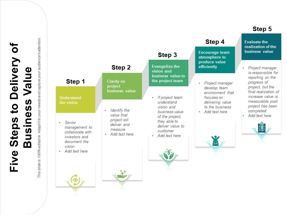 Five Steps To Delivery Of Business Value Powerpoint Slides Diagrams Themes For Ppt Presentations Graphic Ideas