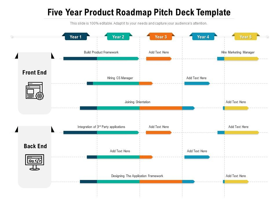 Five Year Product Roadmap Pitch Deck Template Presentation Graphics Presentation Powerpoint Example Slide Templates