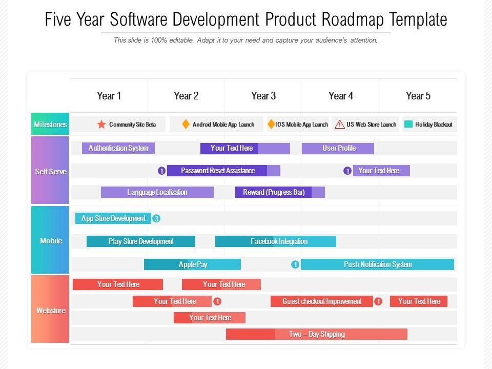 Five Year Software Development Product Roadmap Template