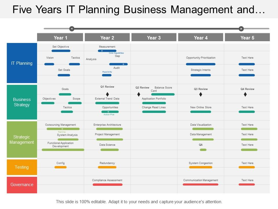business it planning