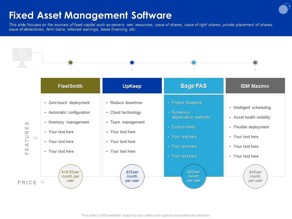 Fixed Asset Management Software Downtime Ppt Powerpoint Presentation Styles Background