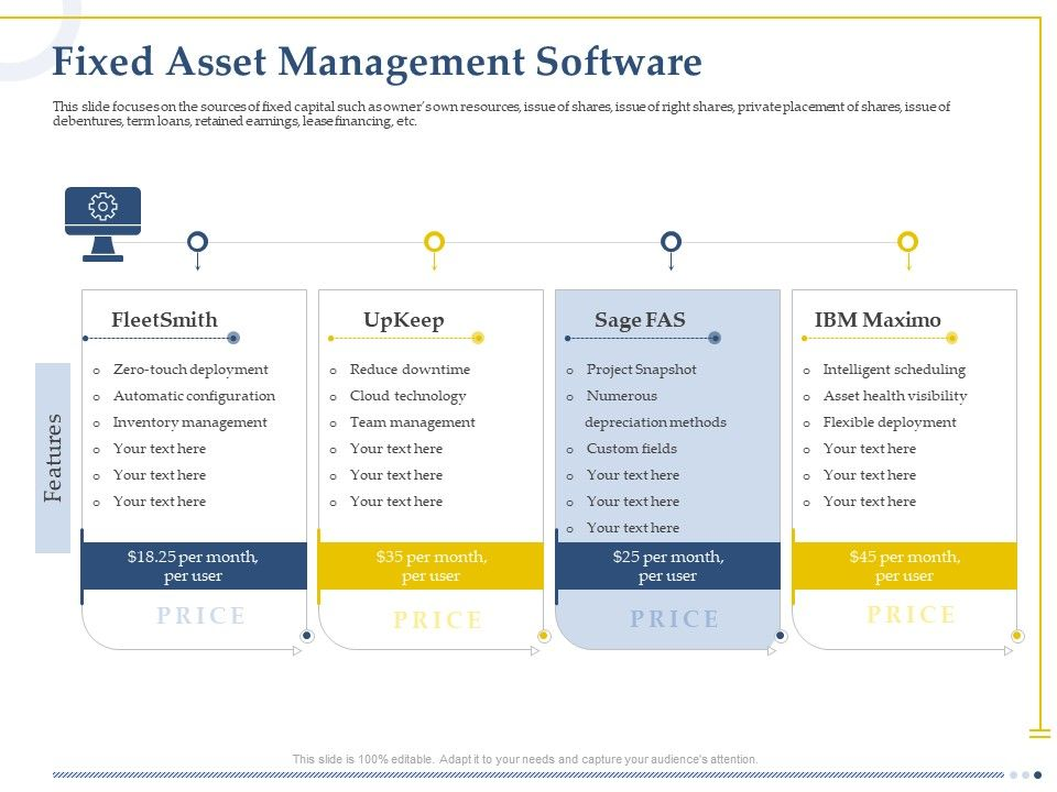 Fixed Asset Management Software Reduce Downtime Ppt Powerpoint Clipart