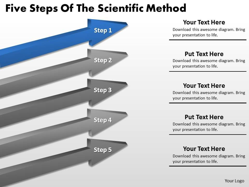 Flow Chart Business Five Steps Of The Scientific Method Powerpoint ...