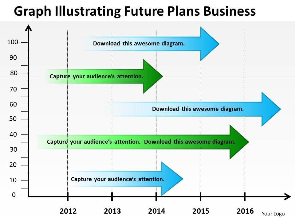 flow_chart_business_graph_illustrating_future_plans_powerpoint_templates_Slide01