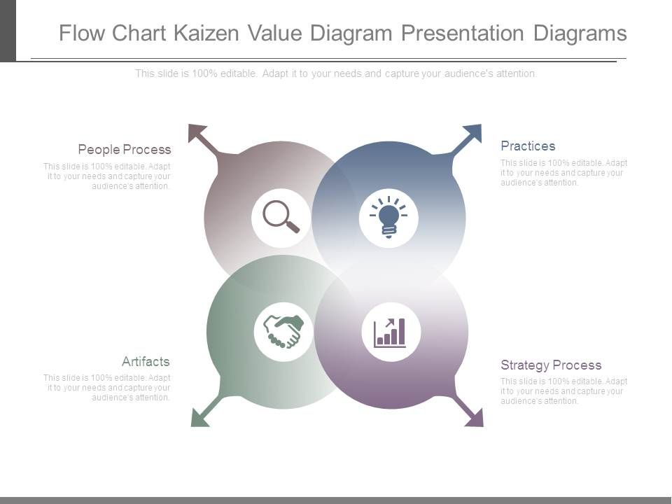 Flow Chart Kaizen Value Diagram Presentation Diagrams Presentation