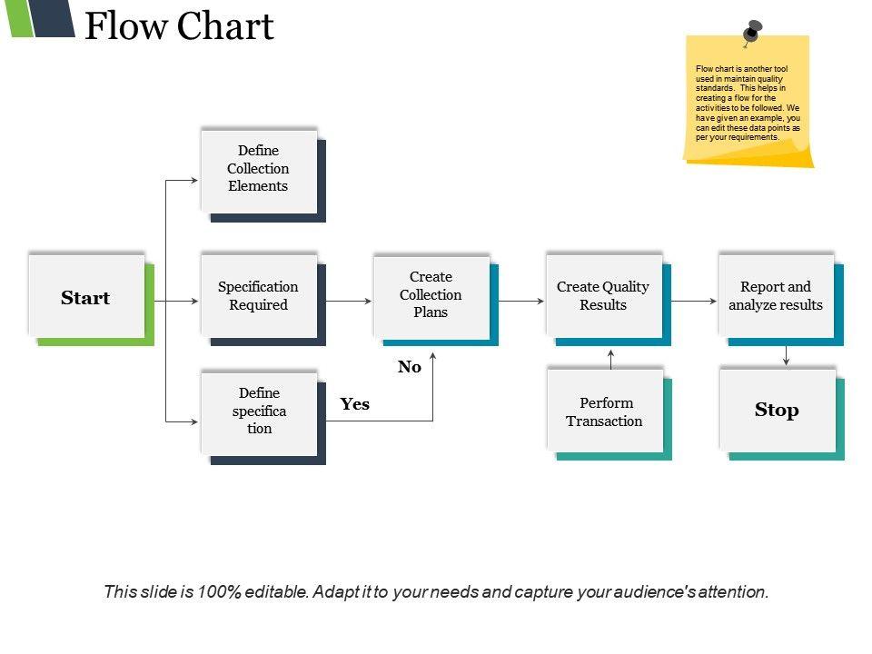 Flow Chart Ppt Slide Design
