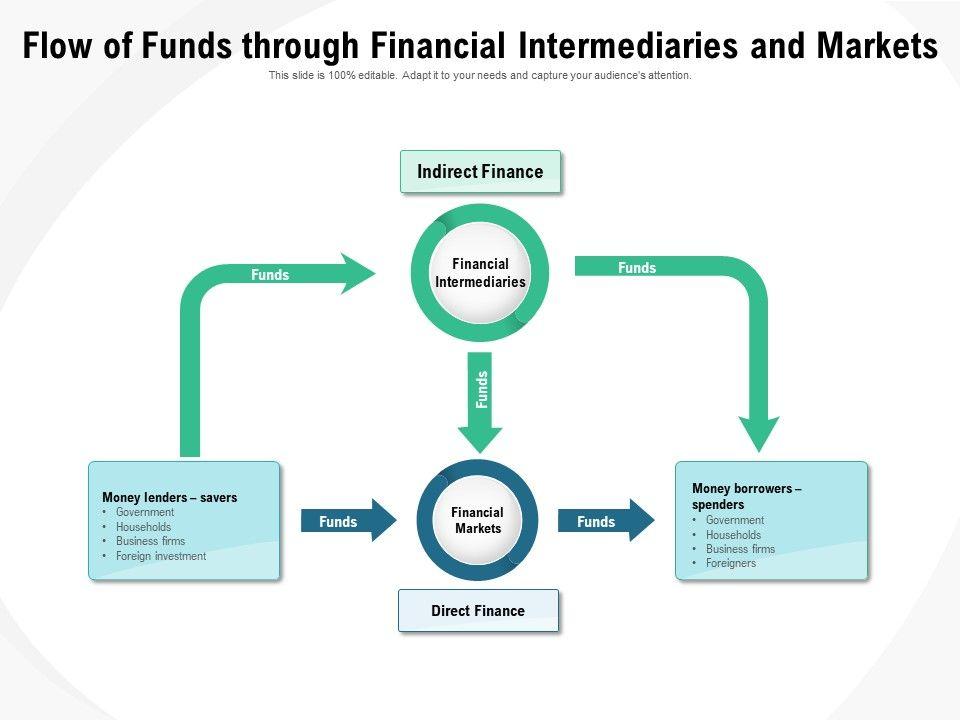 Ig markets deposit funds