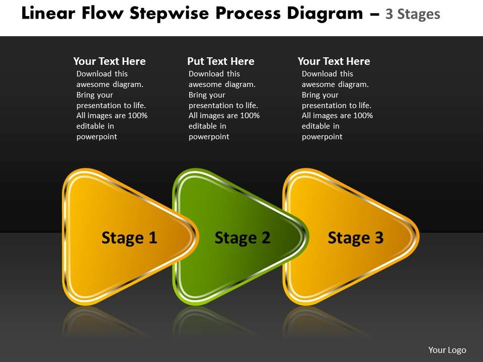 Flow Stepwise Process Diagram 3 Stages Open Source