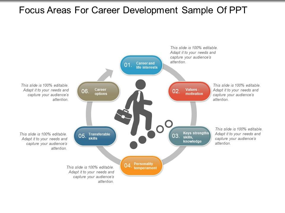 focus_areas_for_career_development_sample_of_ppt_Slide01