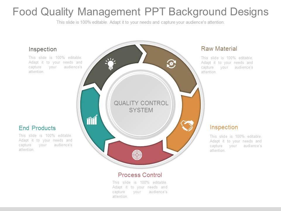 Food Quality Management Ppt Background Designs Powerpoint Slide Images Ppt Design Templates Presentation Visual Aids
