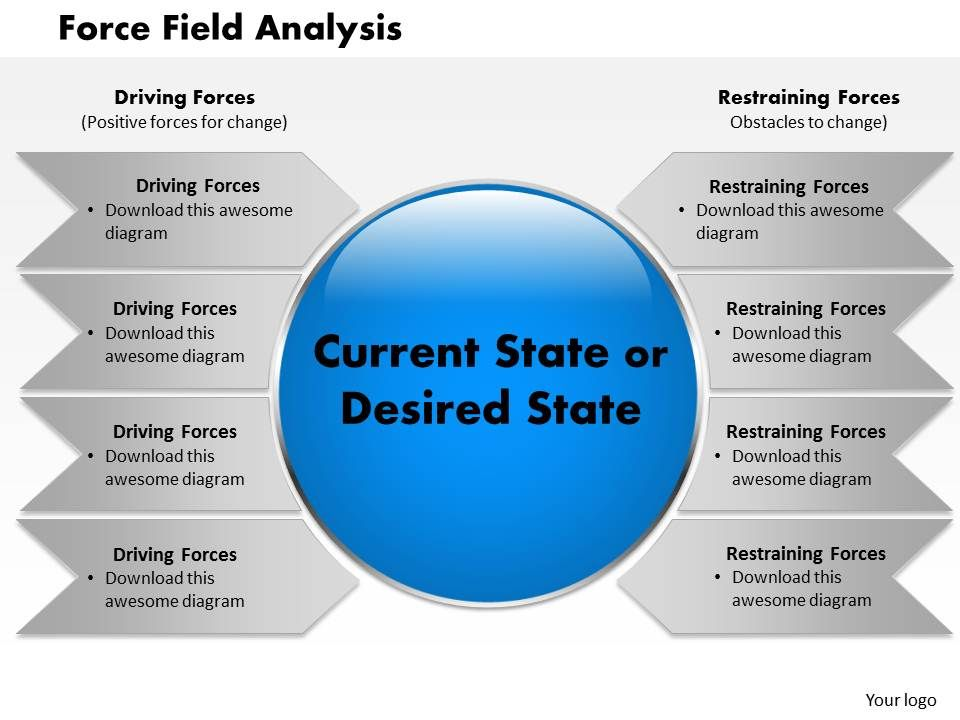 professional sales slides showing force field anaysis powerpoint