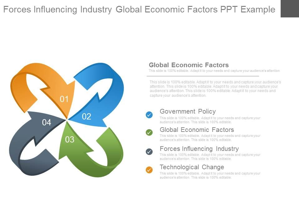 forces_influencing_industry_global_economic_factors_ppt_example_Slide01